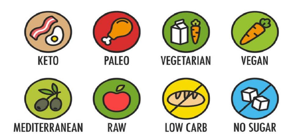 Dieta adelgazar mucho en poco tiempo
